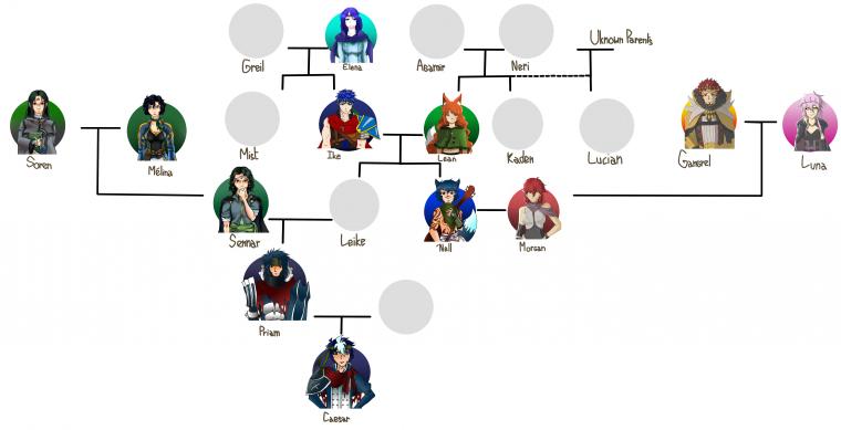 Genealogy Collab