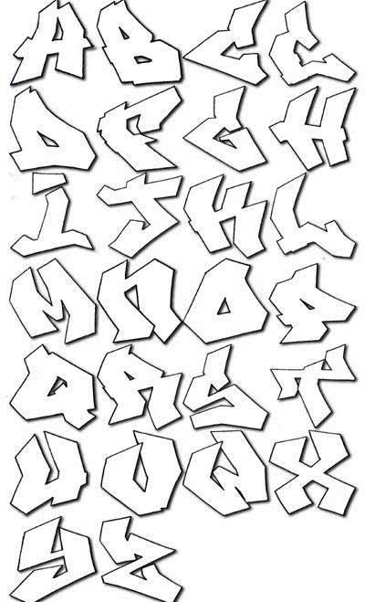 Les alphabets et les styles de graffs!(part.1)