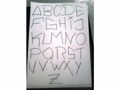 Alphabets perso.