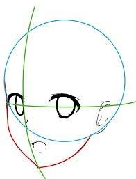 dessiner une tête manga