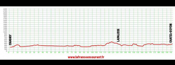 France en courant 2014: Etape 3