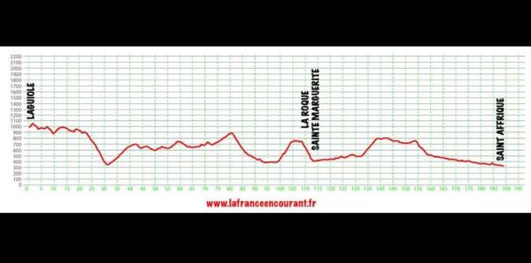 La France en courant  2014 Etape 5: Laguiole - St Affrique 189km