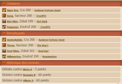 Les résultats de ma team