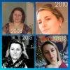 L'évolution depuis 10 ans