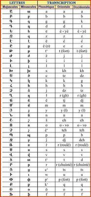 Alphabet - * Trois Arm...