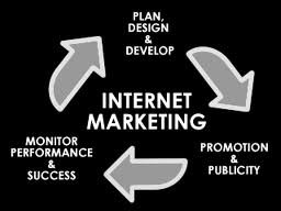 Internet Marketing Designed To Take The Lead