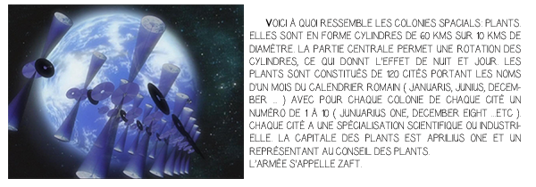 Gundam Seed / Destiny