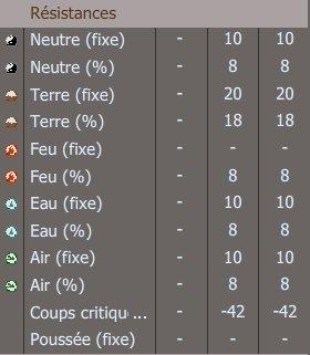 Sacrieur lvl 200 air feu 1/2 hernelle
