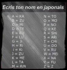 Ecris ton nom en japonais qu'on rigole un peu