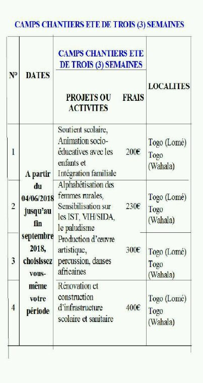 Programme d éte 2018 AMSI Togo association