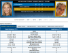 US OPEN 2012 - 1/8ème vs N.Petrova