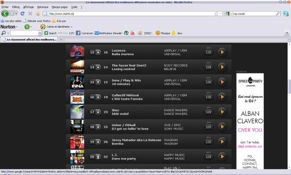 Le classement officiel des meilleures diffusions musicales en clubs: IbOz en 17 eme position. Un gros MERCI  a tous pour le soutient