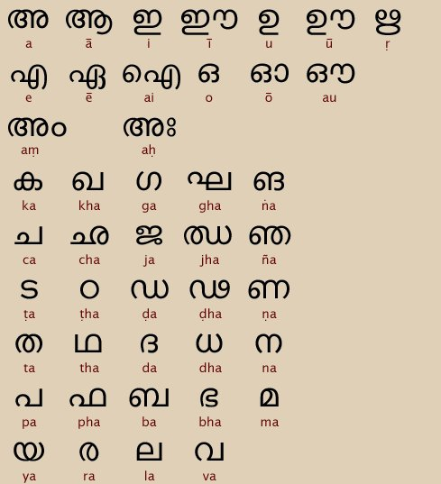 LANGUES MALAYALAM-INDIENNE