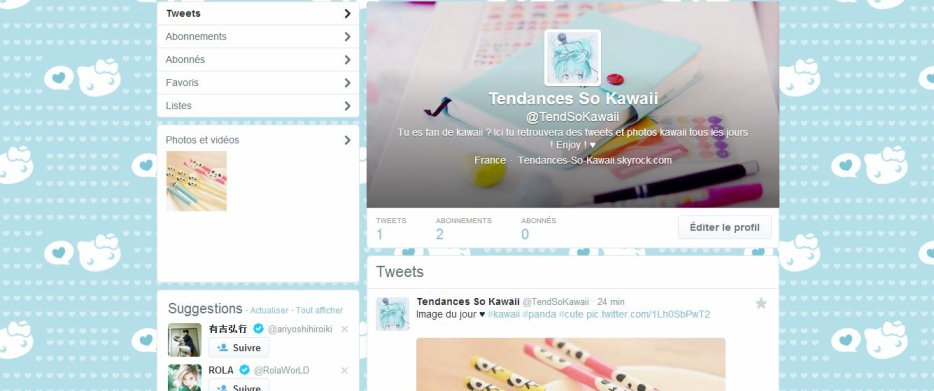 Tendances-So-Kawaii sur Twitter !