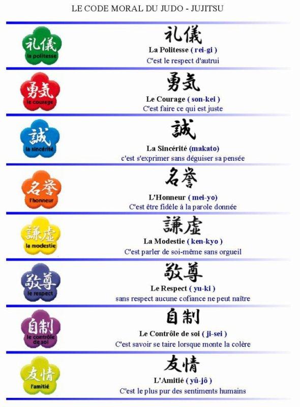 les valeurs du judo