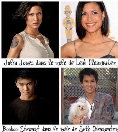 ** Les Acteurs Des Loups **