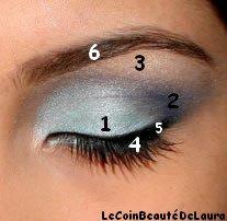 Reproduction 1 de: Maquillage bleu des yeux