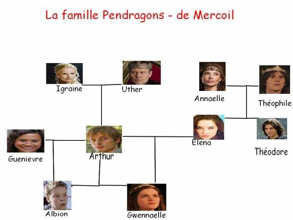 La famille Pendragons- de Mercoil