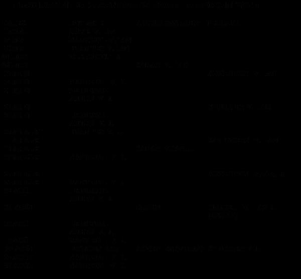 PROGRAMME DES CONCOURS DE L'ENTENTE DU HAINAUT 2020