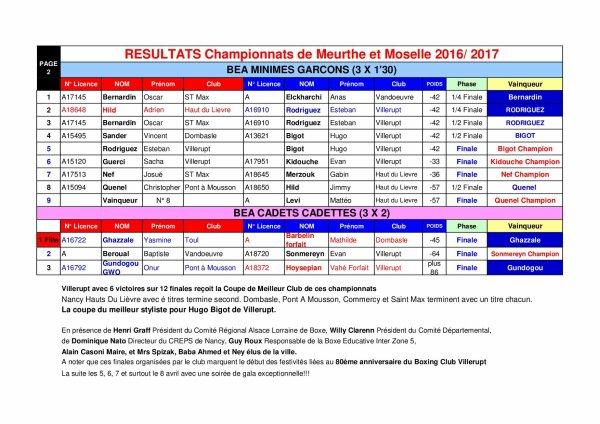 FINALES DEPARTEMENTALES A VILLERUPT...LE BCV RAFLE LA MISE!!!