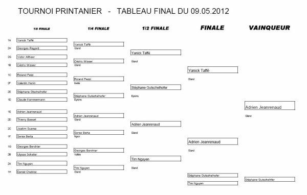 TOURNOI PRINTANIER 2012 - MANCHE NO 2