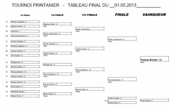 TOURNOI PRINTANIER 2013 - MANCHE 1
