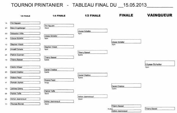 TOURNOI PRINTANIER 2013 - MANCHE 2