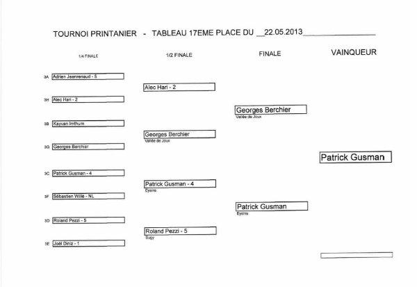 TOURNOI PRINTANIER 2013 - MANCHE 3