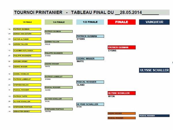 TOURNOI PRINTANIER 2014 - RESULTATS MANCHE 4