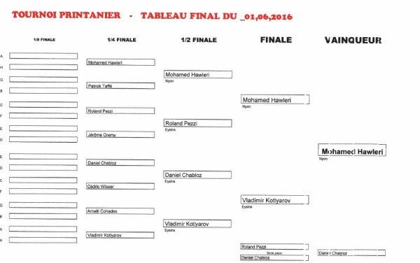 Tournoi Printanier 2016 - Manche no 3