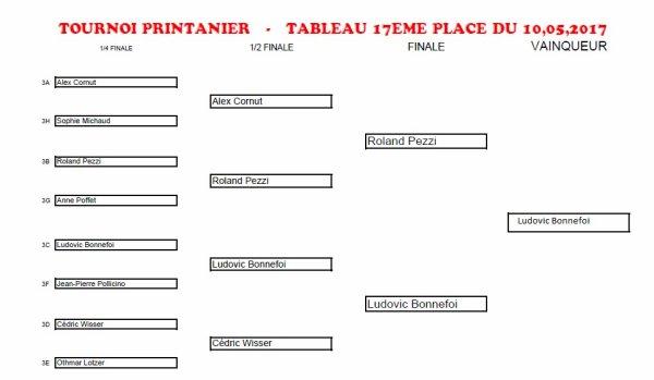 TOURNOI PRINTANIER 2017 - MANCHE NO 1