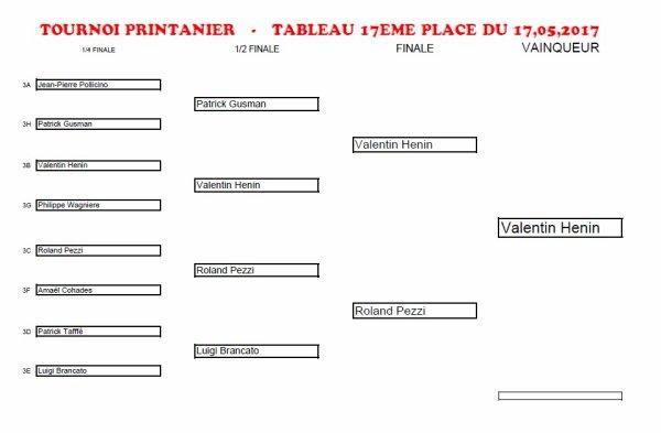 TOURNOI PRINTANIER 2017 - MANCHE NO 2