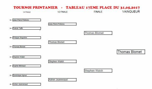TOURNOI PRINTANIER 2017 - MANCHE NO 4