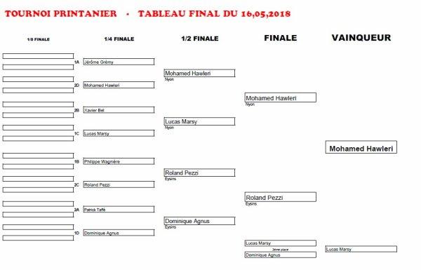 TOURNOI PRINTANIER 2018 - MANCHE NO 1