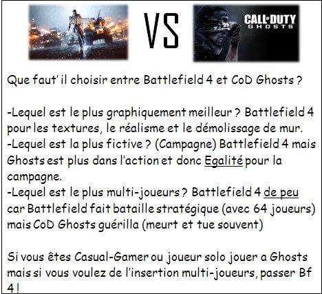 Battlefield 4 Versus Cod Ghosts