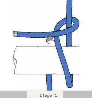Noeud d'amarrage: Noeud de bois double