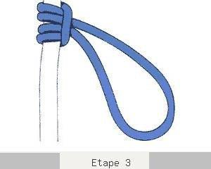 Noeud d'amarrage: Noeud de prusik
