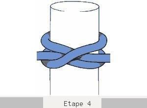 Noeud d'amarrage: Deux demi-clés à capeler