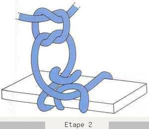 Les noeuds: Noeud de balançoire