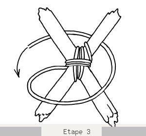 Les brêlages: Brêlage diagonal