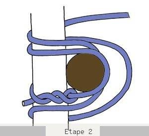 Les brêlages: Brêlage carré 1/2