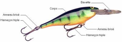 Trucs et astuces: Montage de leurres - poissons nageurs
