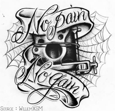 Les zones douloureuses pour un tatouage ✖