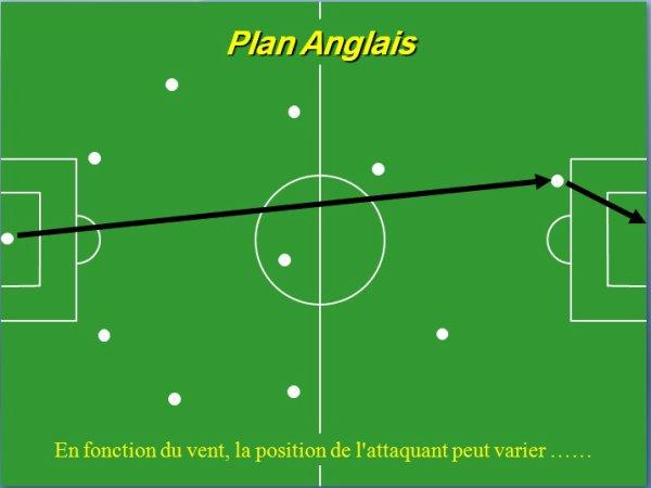 Plan Anglais