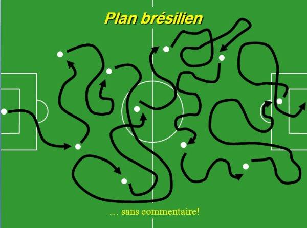 Plan Brésilien