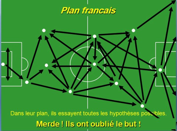 Plan francais