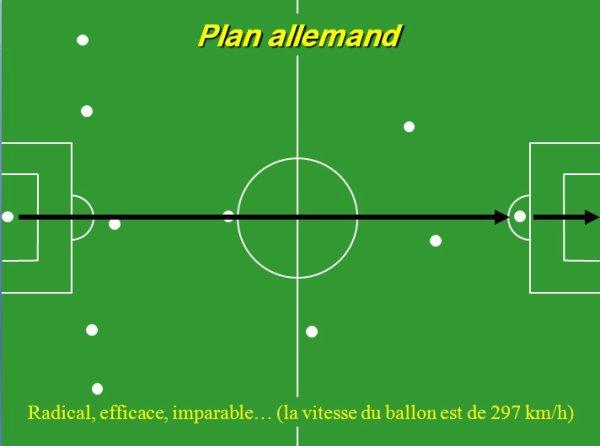 Plan Allemand