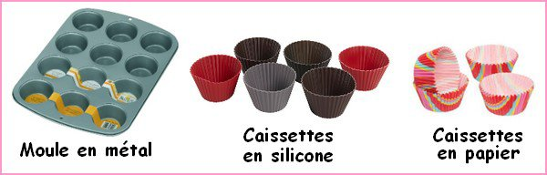 . Ustensiles nécessaires pour réaliser des cupcakes .