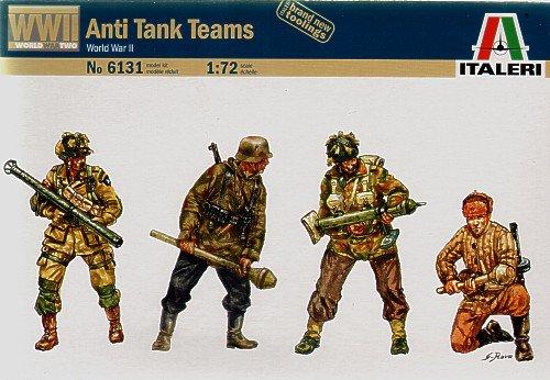 les diférent type dékipe anti tank