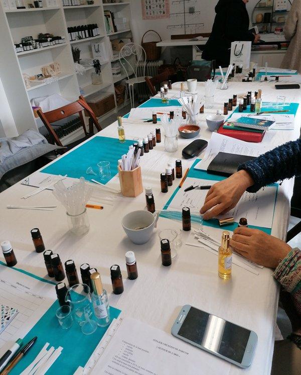 fabrication d'un parfum base poudrée à l'Iris
